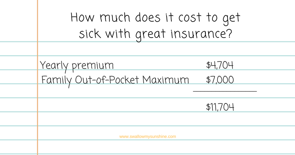 insurance-costs